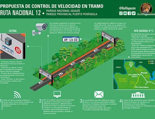 Control de Velocidad en Tramo: Propuesta para Ruta Nacional N° 12 que atraviesa el Parque Provincial Puerto Península y la Reserva Nacional Iguazú.